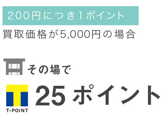 Tポイントが200円につき1ポイント貯まります。