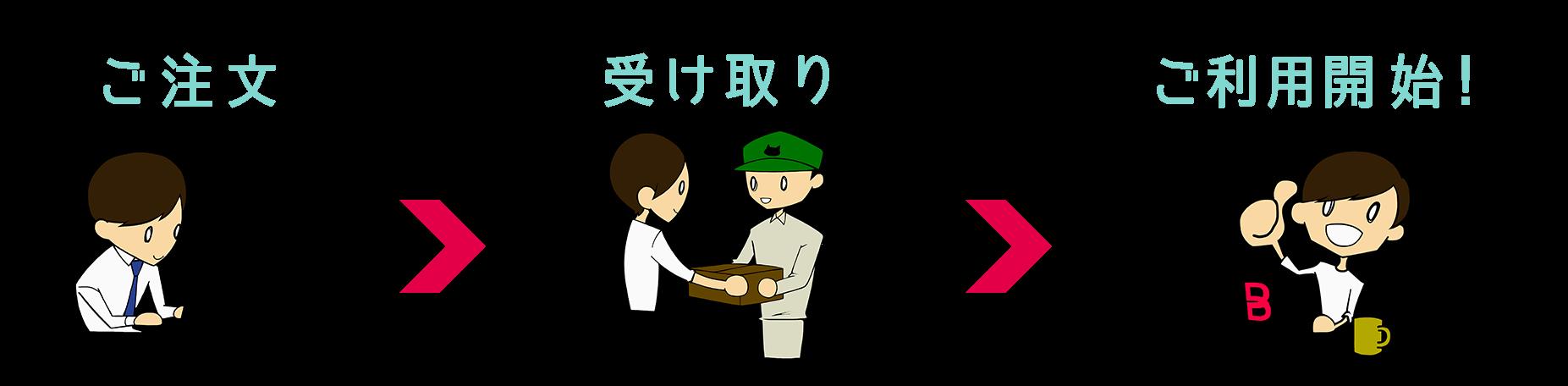 rental-rule